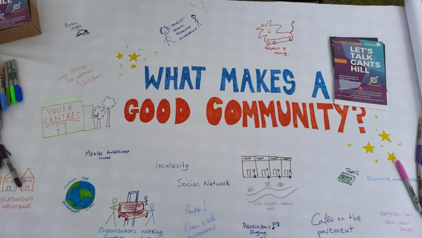 A poster with the title, 'What Makes a Good Community?', drawn in the centre in large blue and red writing. It is surrounded by a series of drawings and writing that are too small to decipher. At the top right is the brochure for 'Let's Talk Gants Hill'.