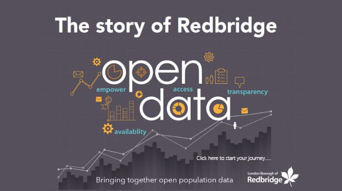 Images that reads the story of Redbridge